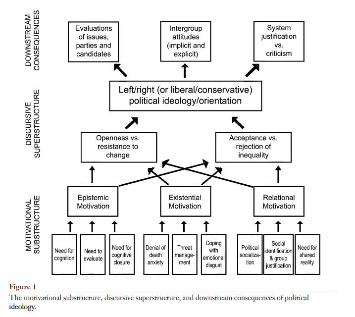 ejemplos de psicologia experimental: